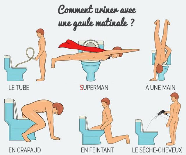 Comment uriner avec une érection